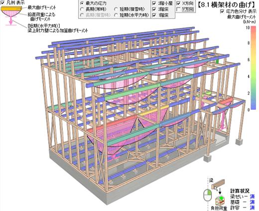 ホームズ君「構造EX」構造3Dビューア
