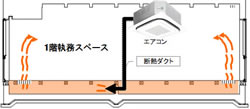 空調システム図